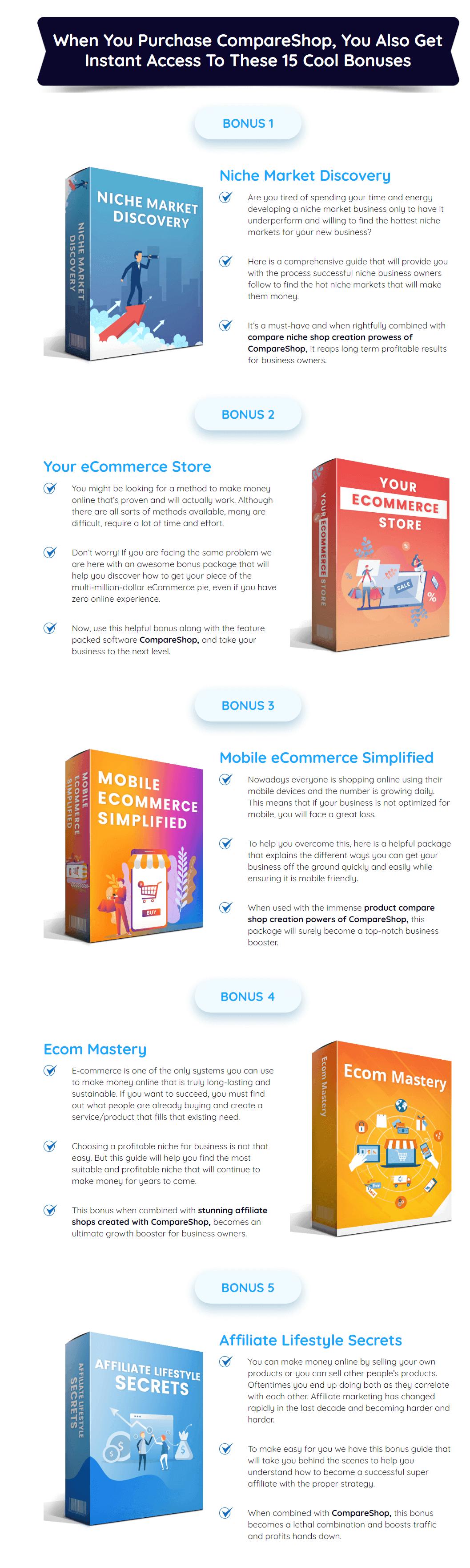 compareshop Bonuses